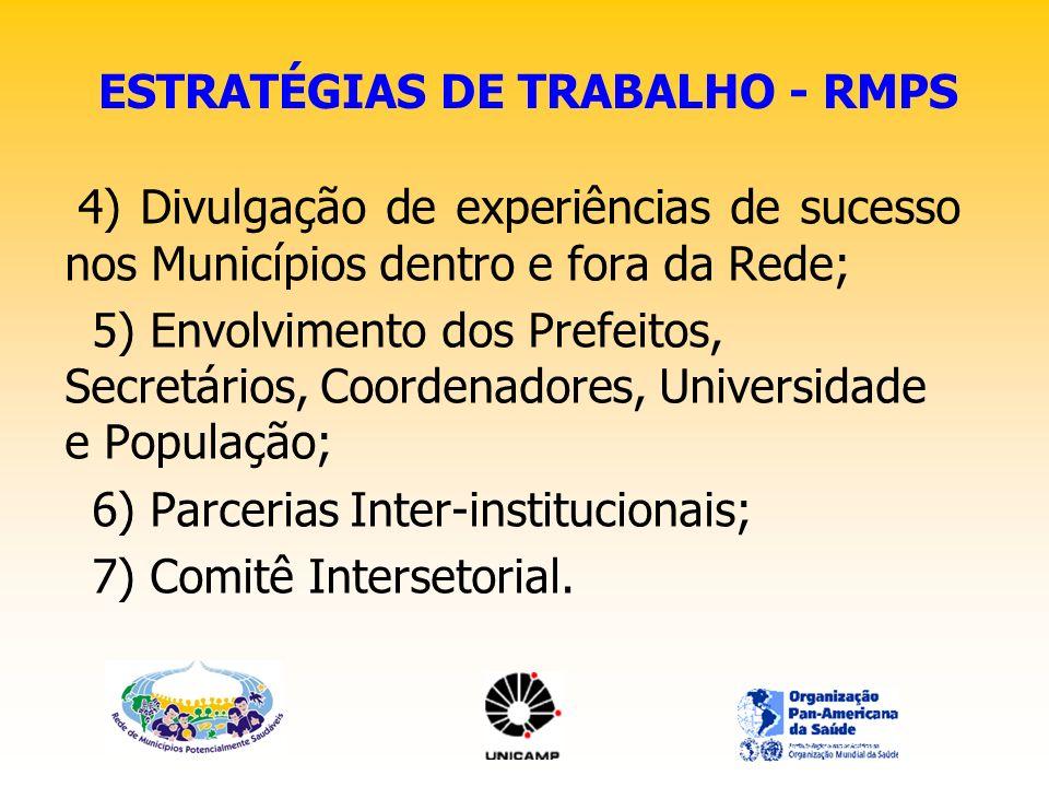 ESTRATÉGIAS DE TRABALHO - RMPS 4) Divulgação de experiências de sucesso nos Municípios dentro e fora da Rede; 5) Envolvimento dos Prefeitos, Secretári