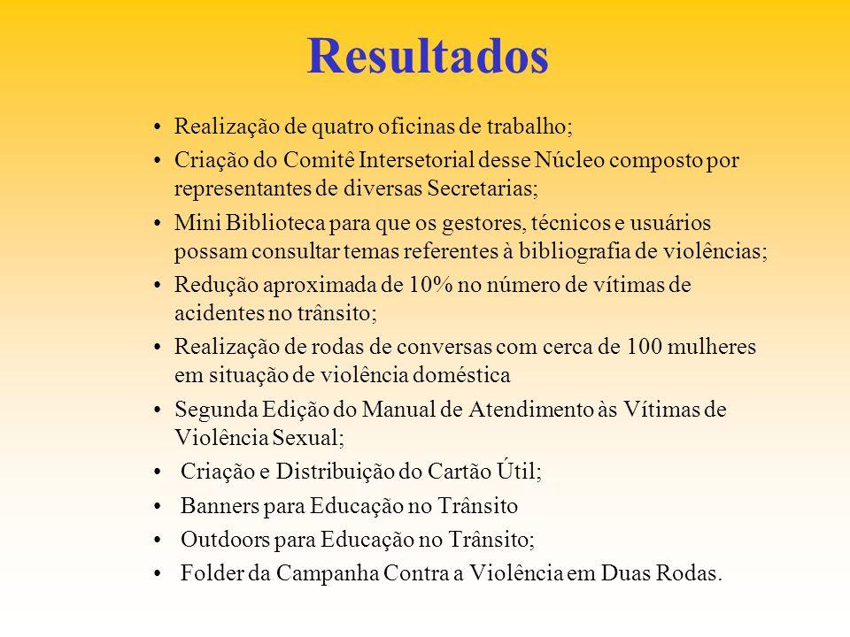 Resultados Realização de quatro oficinas de trabalho; Criação do Comitê Intersetorial desse Núcleo composto por representantes de diversas Secretarias