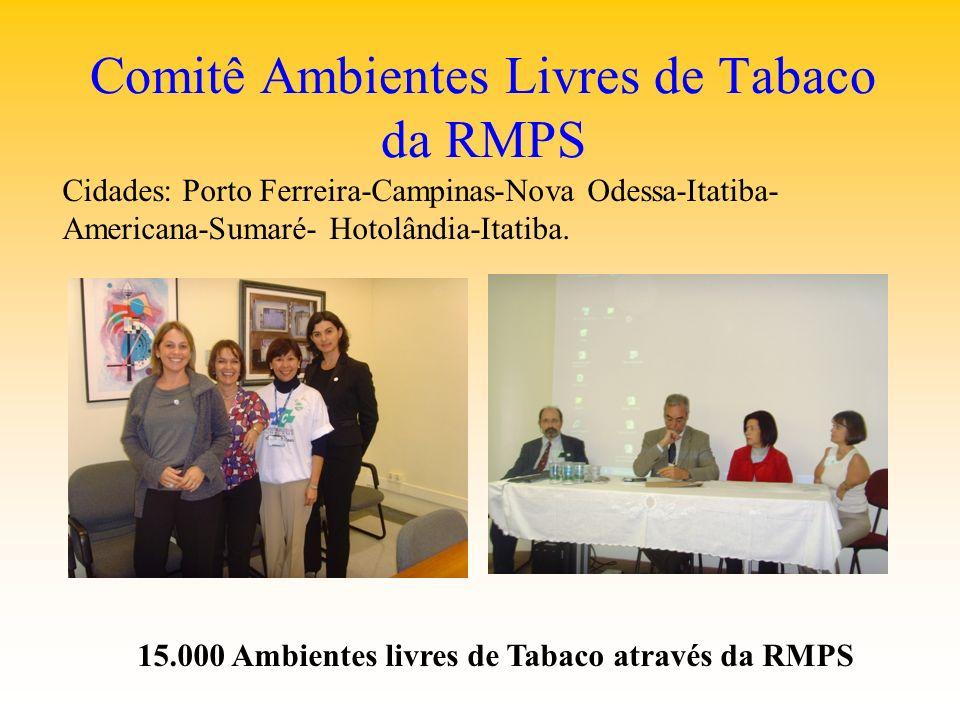 Comitê Ambientes Livres de Tabaco da RMPS Cidades: Porto Ferreira-Campinas-Nova Odessa-Itatiba- Americana-Sumaré- Hotolândia-Itatiba. 15.000 Ambientes