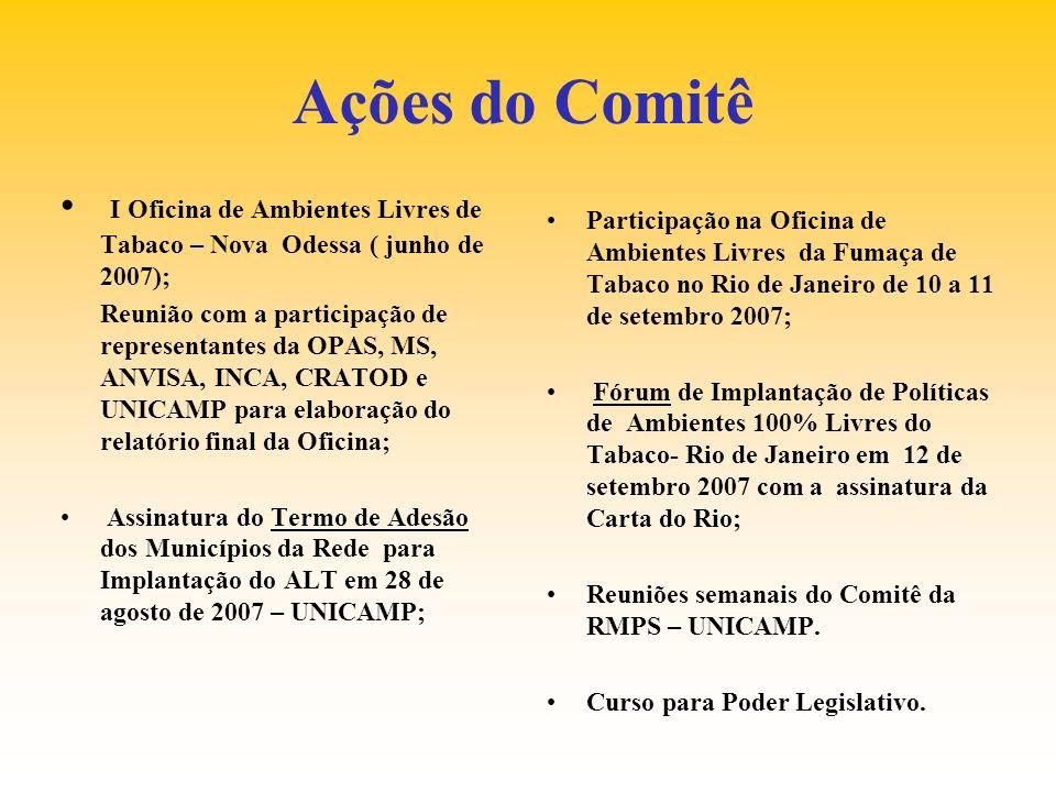 Ações do Comitê I Oficina de Ambientes Livres de Tabaco – Nova Odessa ( junho de 2007); Reunião com a participação de representantes da OPAS, MS, ANVI