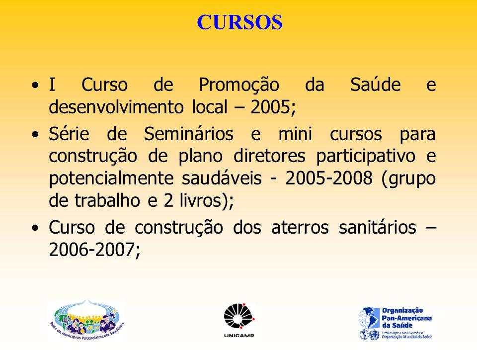 CURSOS I Curso de Promoção da Saúde e desenvolvimento local – 2005; Série de Seminários e mini cursos para construção de plano diretores participativo