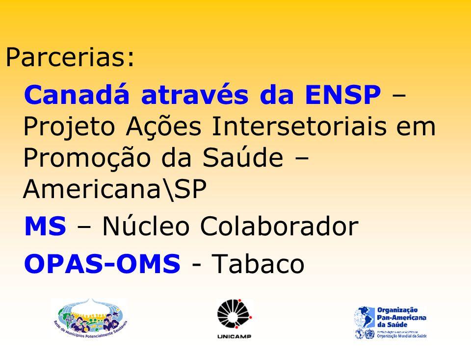 Parcerias: Canadá através da ENSP – Projeto Ações Intersetoriais em Promoção da Saúde – Americana\SP MS – Núcleo Colaborador OPAS-OMS - Tabaco