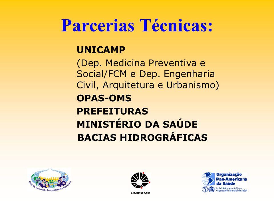 Parcerias Técnicas: UNICAMP (Dep. Medicina Preventiva e Social/FCM e Dep. Engenharia Civil, Arquitetura e Urbanismo) OPAS-OMS PREFEITURAS MINISTÉRIO D