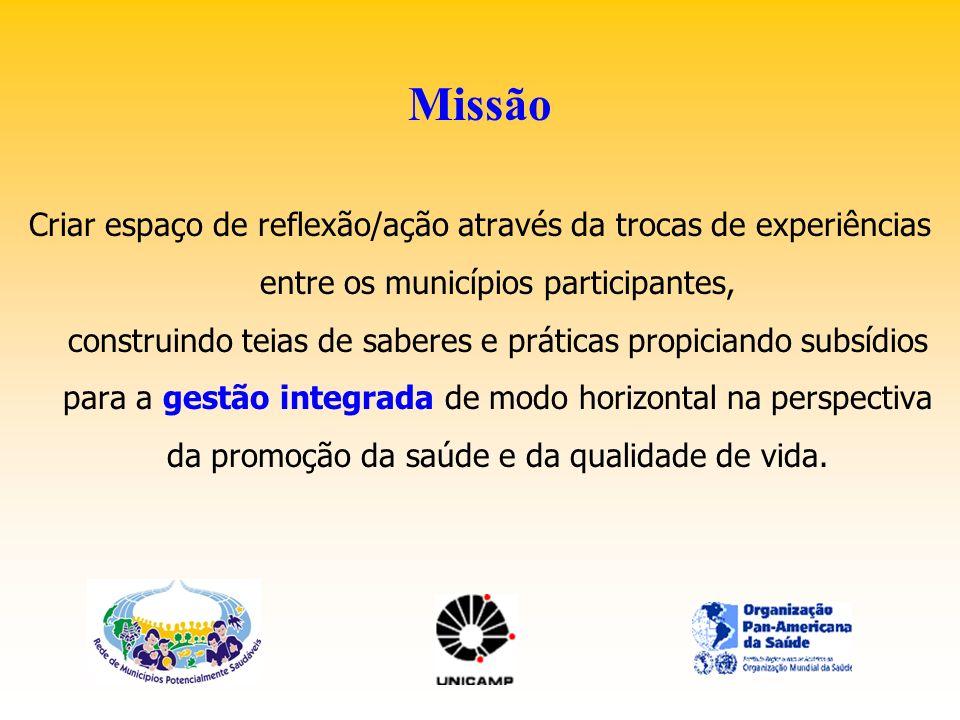 Missão Criar espaço de reflexão/ação através da trocas de experiências entre os municípios participantes, construindo teias de saberes e práticas prop