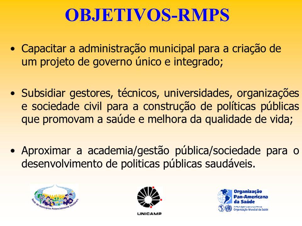 OBJETIVOS-RMPS Capacitar a administração municipal para a criação de um projeto de governo único e integrado; Subsidiar gestores, técnicos, universida