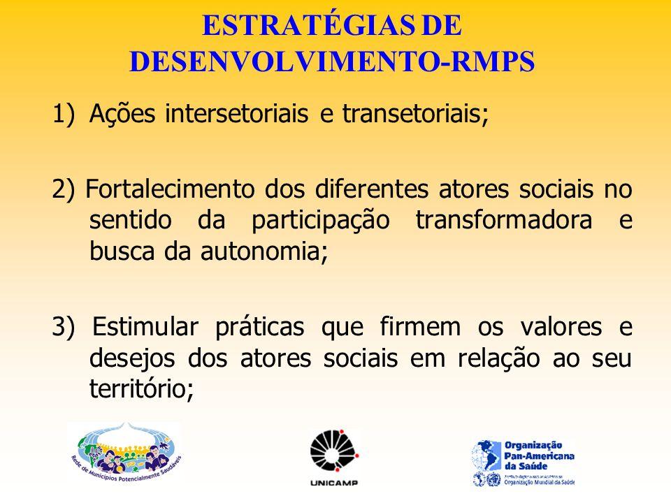 ESTRATÉGIAS DE DESENVOLVIMENTO-RMPS 1)Ações intersetoriais e transetoriais; 2) Fortalecimento dos diferentes atores sociais no sentido da participação