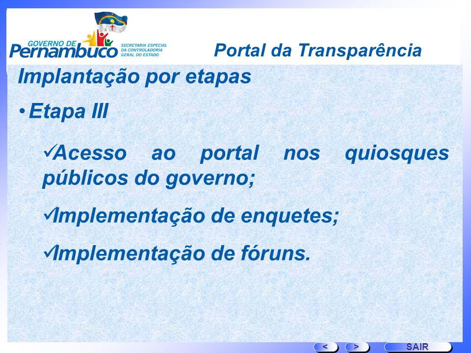 Portal da Transparência Etapa III Acesso ao portal nos quiosques públicos do governo; Implementação de enquetes; Implementação de fóruns. > > SAIR < <