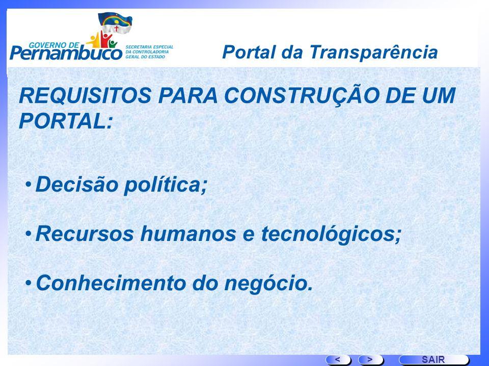 Portal da Transparência Decisão política; Recursos humanos e tecnológicos; Conhecimento do negócio. > > SAIR < < REQUISITOS PARA CONSTRUÇÃO DE UM PORT