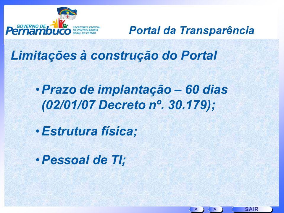Portal da Transparência Prazo de implantação – 60 dias (02/01/07 Decreto nº. 30.179); Estrutura física; Pessoal de TI; > > SAIR < < Limitações à const