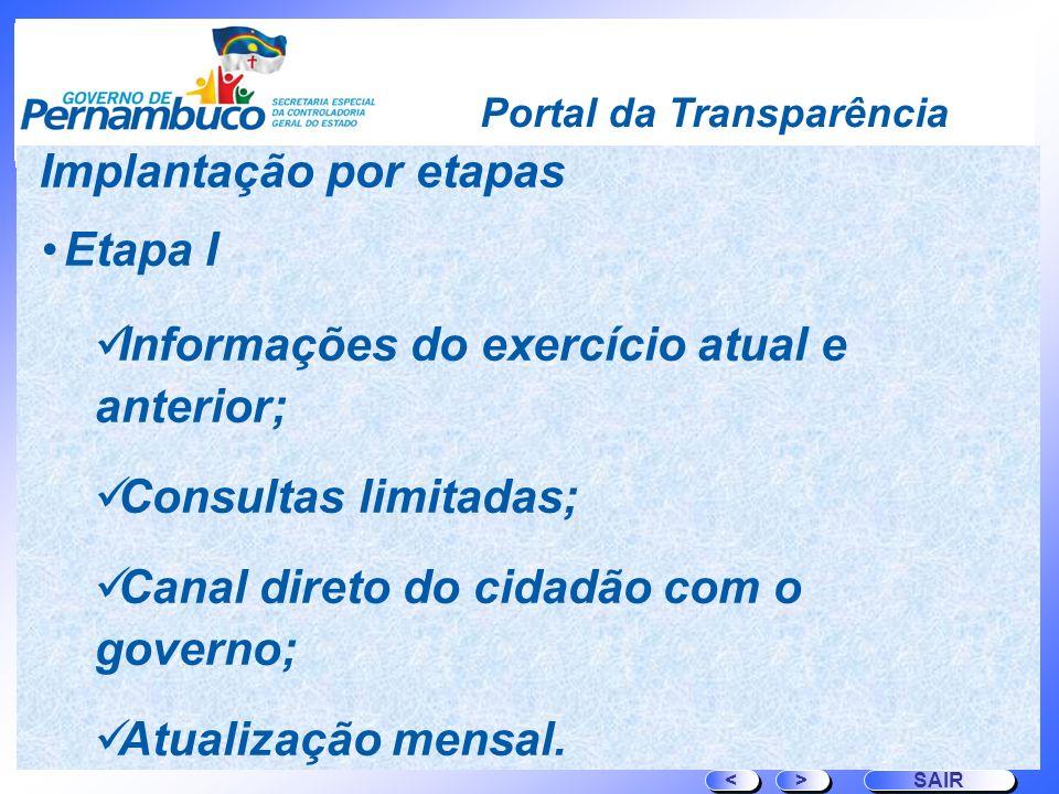 Portal da Transparência Etapa I Informações do exercício atual e anterior; Consultas limitadas; Canal direto do cidadão com o governo; Atualização men