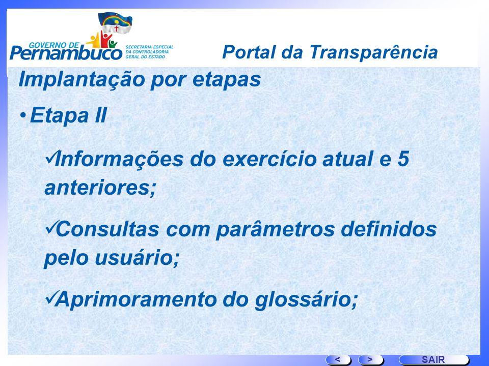 Portal da Transparência Etapa II Informações do exercício atual e 5 anteriores; Consultas com parâmetros definidos pelo usuário; Aprimoramento do glos