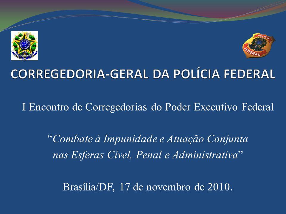 I Encontro de Corregedorias do Poder Executivo Federal Combate à Impunidade e Atuação Conjunta nas Esferas Cível, Penal e Administrativa Brasília/DF,