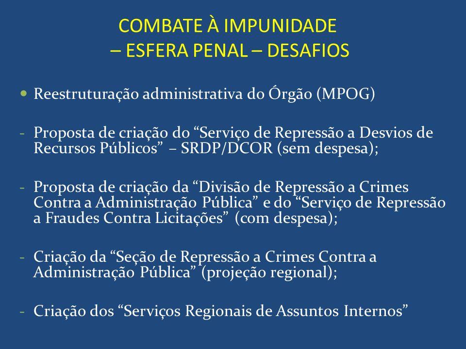 COMBATE À IMPUNIDADE – ESFERA PENAL – DESAFIOS Reestruturação administrativa do Órgão (MPOG) - Proposta de criação do Serviço de Repressão a Desvios d
