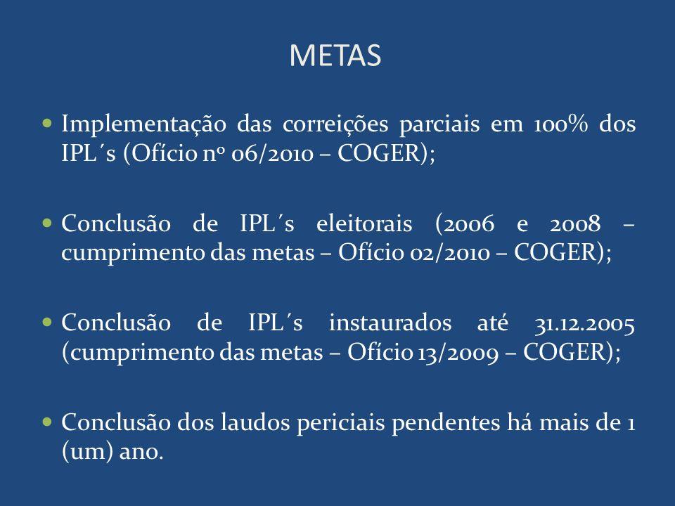 METAS Implementação das correições parciais em 100% dos IPL´s (Ofício n o 06/2010 – COGER); Conclusão de IPL´s eleitorais (2006 e 2008 – cumprimento d