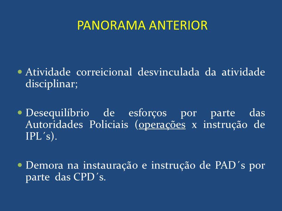 PANORAMA ANTERIOR Atividade correicional desvinculada da atividade disciplinar; Desequilíbrio de esforços por parte das Autoridades Policiais (operaçõ