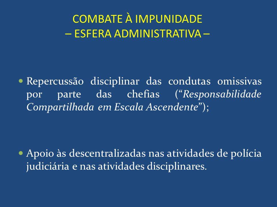 COMBATE À IMPUNIDADE - ESFERA ADMINISTRATIVA – DESAFIOS Reforma da Lei 4.878/65 (regime jurídico dos policiais federais, em tramitação no Congresso Nacional); Reforma da IN 04/1991 – DG/DPF (procedimentos disciplinares)