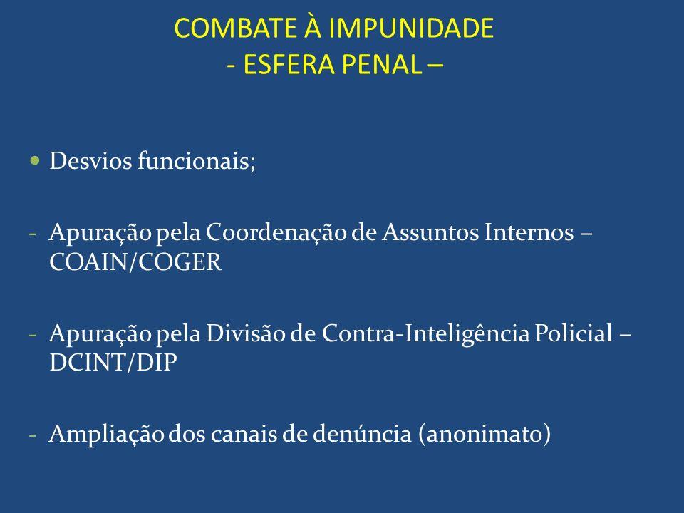 COMBATE À IMPUNIDADE - ESFERA PENAL – Desvios funcionais; - Apuração pela Coordenação de Assuntos Internos – COAIN/COGER - Apuração pela Divisão de Co