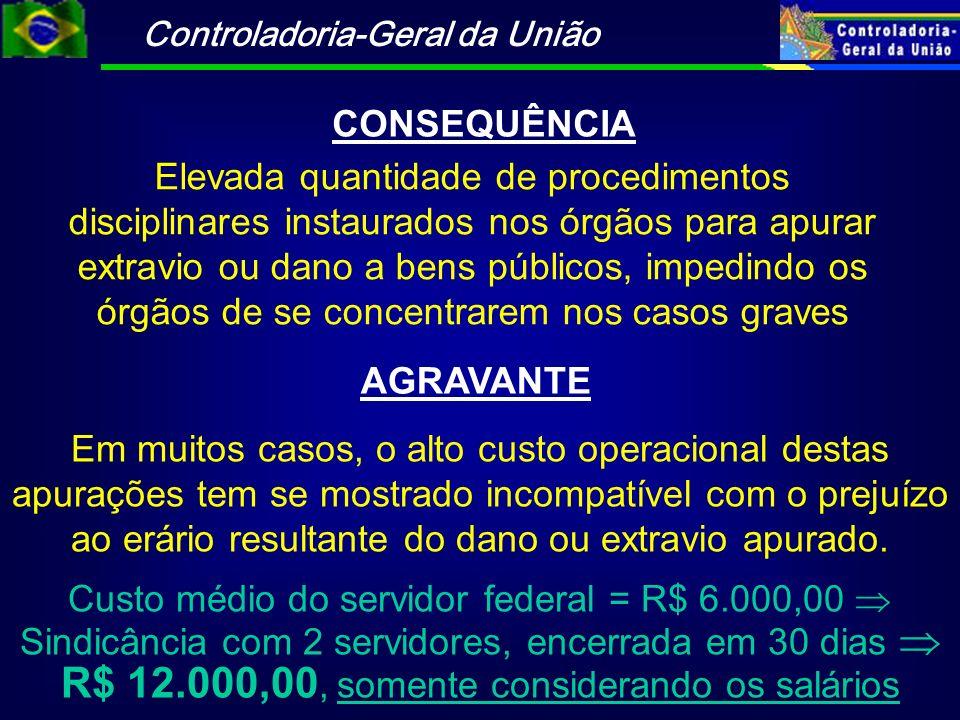 Controladoria-Geral da União CONSEQUÊNCIA Elevada quantidade de procedimentos disciplinares instaurados nos órgãos para apurar extravio ou dano a bens