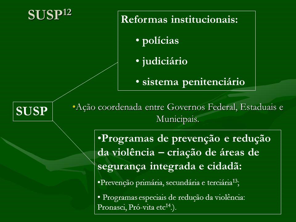 SUSP 12 SUSP Reformas institucionais: polícias judiciário sistema penitenciário Programas de prevenção e redução da violência – criação de áreas de se