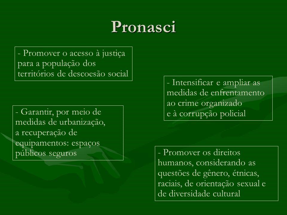 Pronasci - Promover os direitos humanos, considerando as questões de gênero, étnicas, raciais, de orientação sexual e de diversidade cultural - Promov
