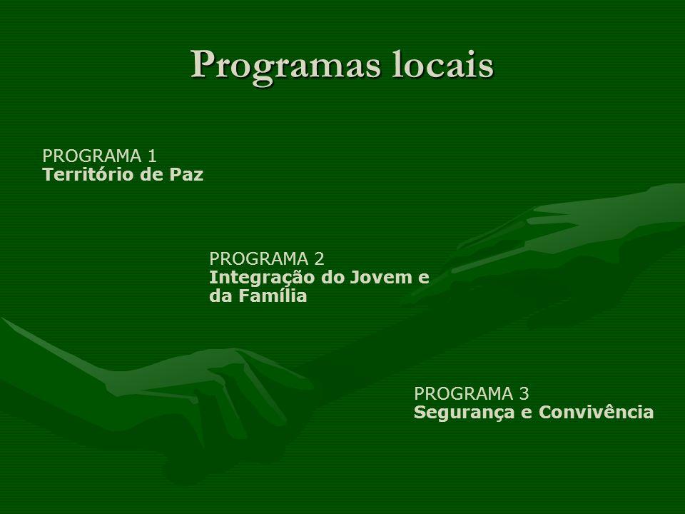Programas locais PROGRAMA 2 Integração do Jovem e da Família PROGRAMA 3 Segurança e Convivência PROGRAMA 1 Território de Paz