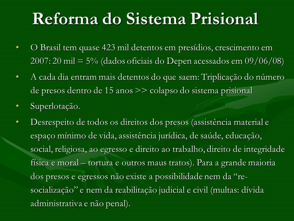 Reforma do Sistema Prisional O Brasil tem quase 423 mil detentos em presídios, crescimento em 2007: 20 mil = 5% (dados oficiais do Depen acessados em
