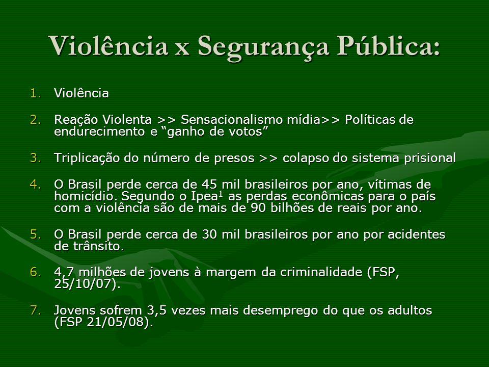 Bibliografia 4.Constituição da República Federativa do Brasil – 5/10/1988 – art.