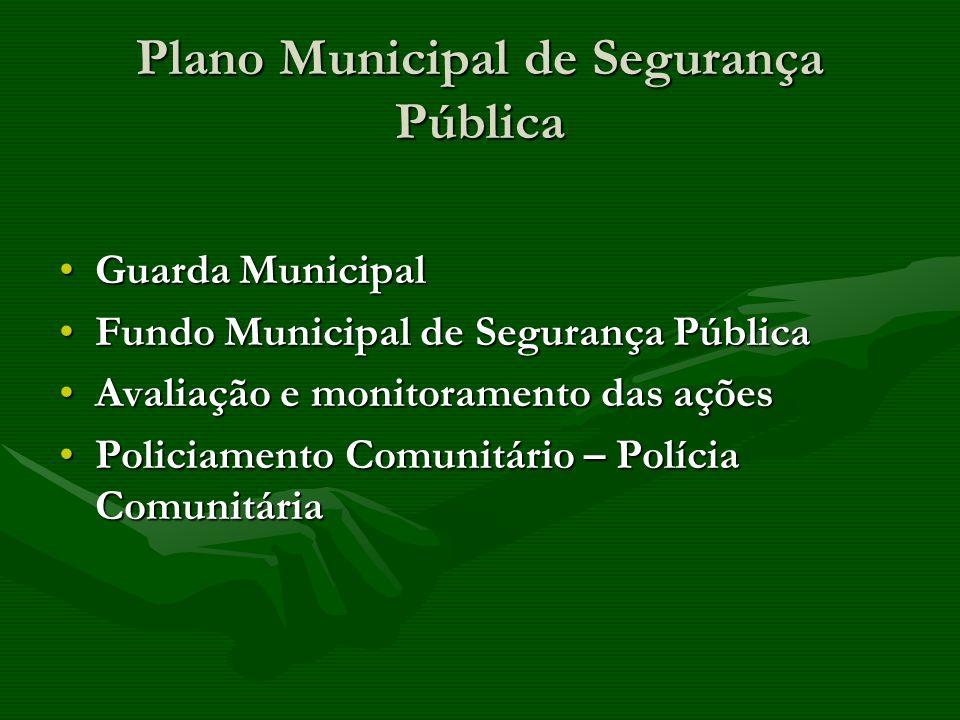 Plano Municipal de Segurança Pública Guarda MunicipalGuarda Municipal Fundo Municipal de Segurança PúblicaFundo Municipal de Segurança Pública Avaliaç