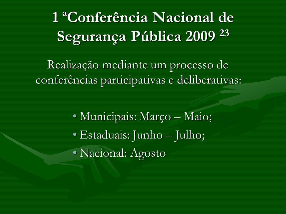 1 ªConferência Nacional de Segurança Pública 2009 23 Realização mediante um processo de conferências participativas e deliberativas: Realização median