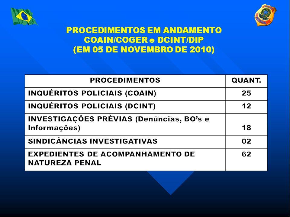 PROCEDIMENTOS EM ANDAMENTO COAIN/COGER e DCINT/DIP (EM 05 DE NOVEMBRO DE 2010)