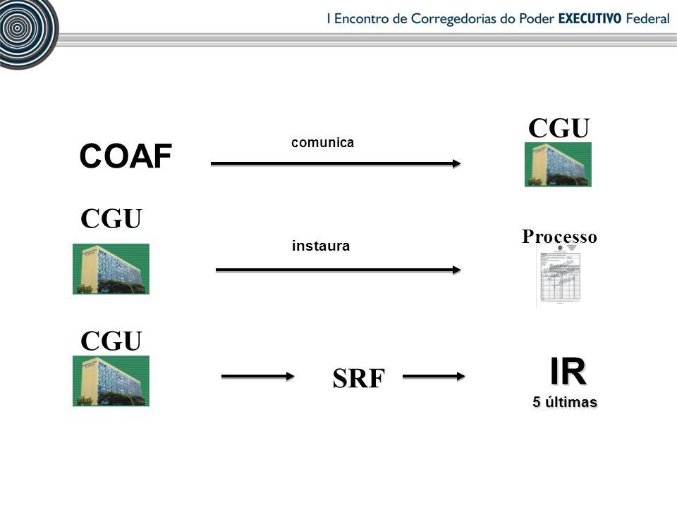 INÍCIO DO PROCESSO NA CGU COAF comunica CGU Processo instaura CGU SRF IR IR 5 últimas CGU
