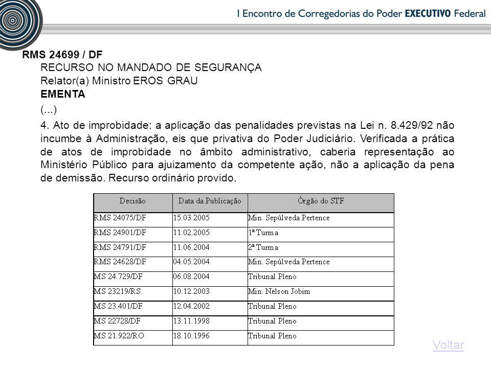 RMS 24699 / DF RECURSO NO MANDADO DE SEGURANÇA Relator(a) Ministro EROS GRAU EMENTA (...) 4. Ato de improbidade: a aplicação das penalidades previstas