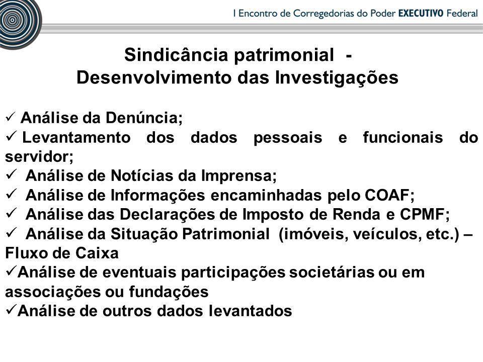 Sindicância patrimonial - Desenvolvimento das Investigações Análise da Denúncia; Levantamento dos dados pessoais e funcionais do servidor; Análise de