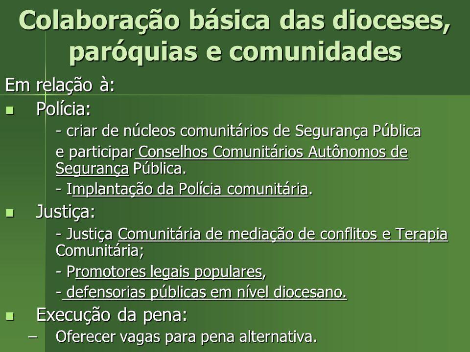 Colaboração básica das dioceses, paróquias e comunidades Em relação à: Polícia: Polícia: - criar de núcleos comunitários de Segurança Pública e partic