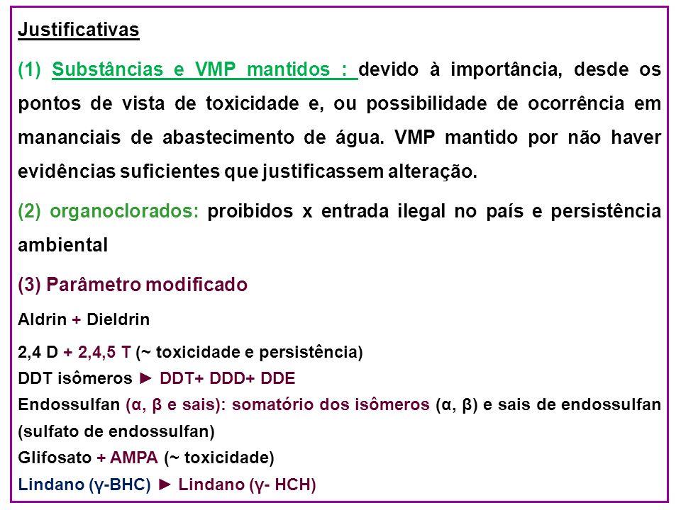 Justificativas (1) Substâncias e VMP mantidos : devido à importância, desde os pontos de vista de toxicidade e, ou possibilidade de ocorrência em mana