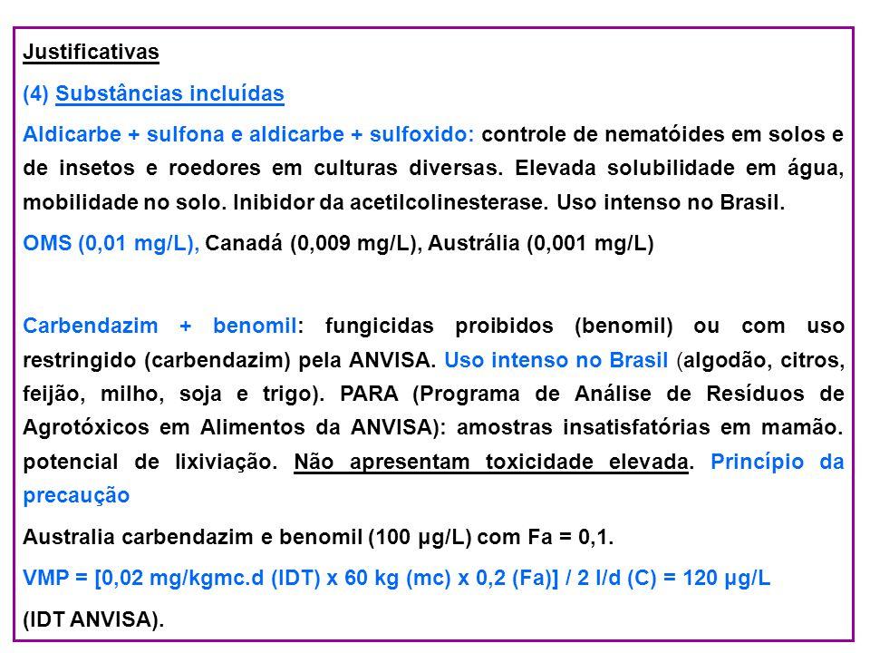 Justificativas (4) Substâncias incluídas Aldicarbe + sulfona e aldicarbe + sulfoxido: controle de nematóides em solos e de insetos e roedores em cultu