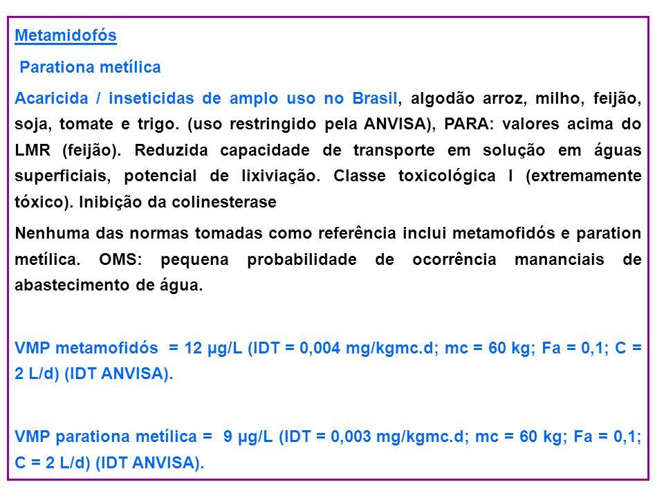 Metamidofós Parationa metílica Acaricida / inseticidas de amplo uso no Brasil, algodão arroz, milho, feijão, soja, tomate e trigo. (uso restringido pe