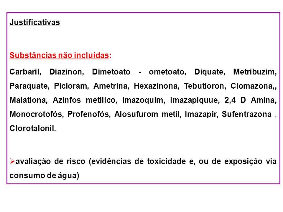 Justificativas Substâncias não incluídas: Carbaril, Diazinon, Dimetoato - ometoato, Diquate, Metribuzim, Paraquate, Picloram, Ametrina, Hexazinona, Te
