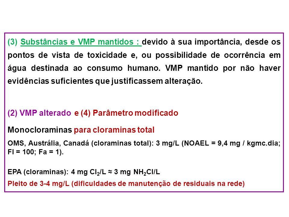 (3) Substâncias e VMP mantidos : devido à sua importância, desde os pontos de vista de toxicidade e, ou possibilidade de ocorrência em água destinada