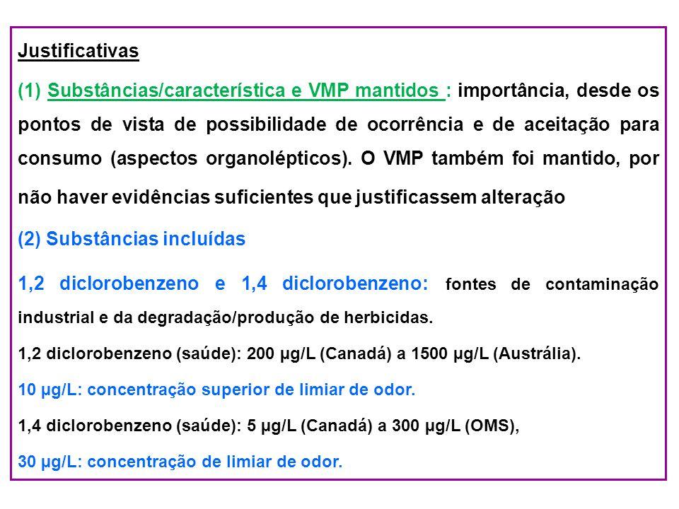 Justificativas (1) Substâncias/característica e VMP mantidos : importância, desde os pontos de vista de possibilidade de ocorrência e de aceitação par