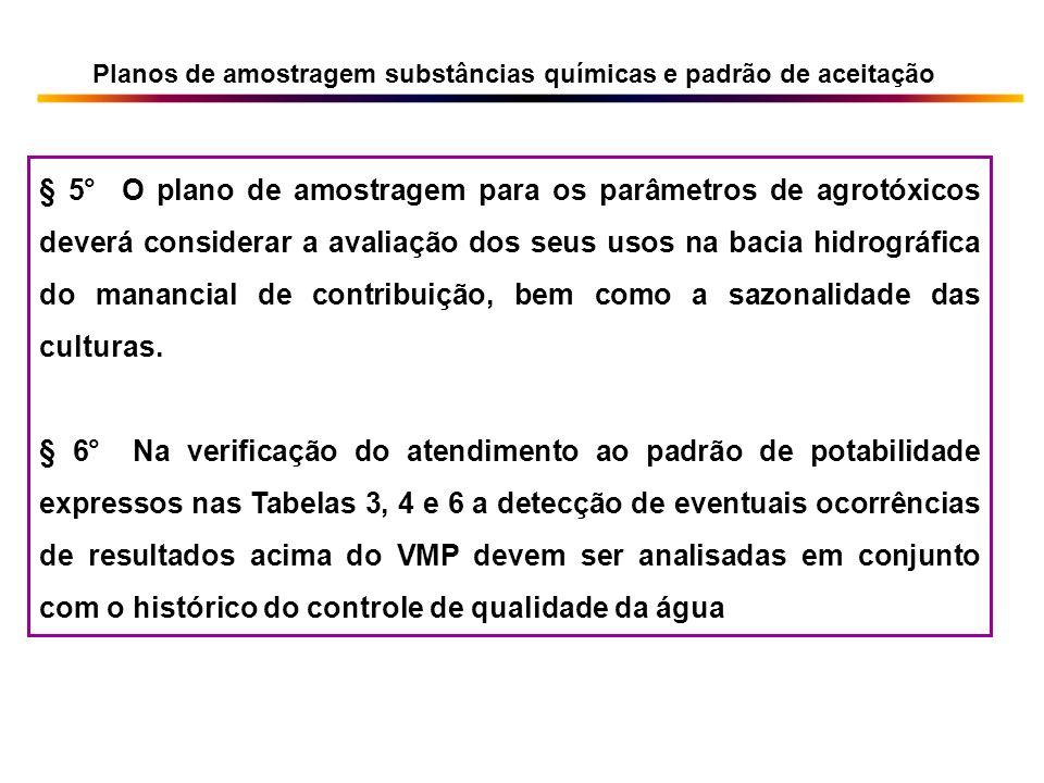 § 5° O plano de amostragem para os parâmetros de agrotóxicos deverá considerar a avaliação dos seus usos na bacia hidrográfica do manancial de contrib