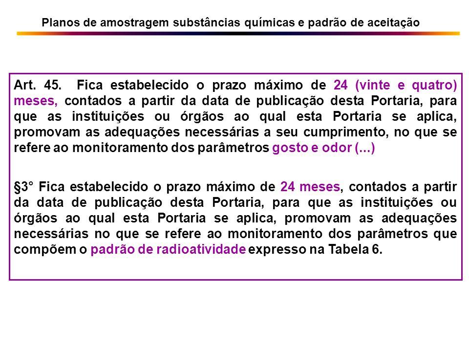 Art. 45. Fica estabelecido o prazo máximo de 24 (vinte e quatro) meses, contados a partir da data de publicação desta Portaria, para que as instituiçõ