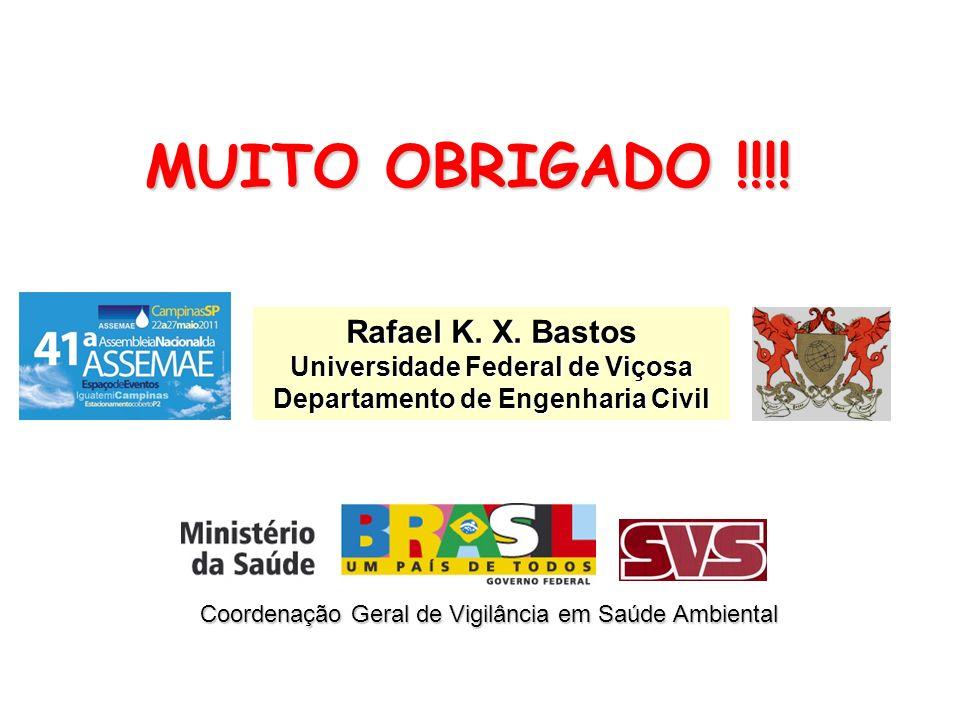 Rafael K. X. Bastos Universidade Federal de Viçosa Departamento de Engenharia Civil MUITO OBRIGADO !!!! Coordenação Geral de Vigilância em Saúde Ambie