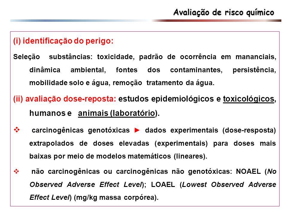 Avaliação de risco químico (i) identificação do perigo: Seleção substâncias: toxicidade, padrão de ocorrência em mananciais, dinâmica ambiental, fonte