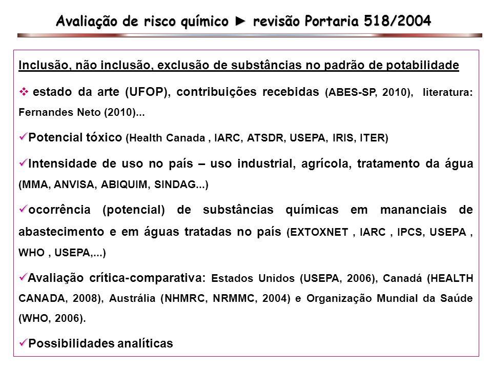 Avaliação de risco químico revisão Portaria 518/2004 Inclusão, não inclusão, exclusão de substâncias no padrão de potabilidade estado da arte (UFOP),