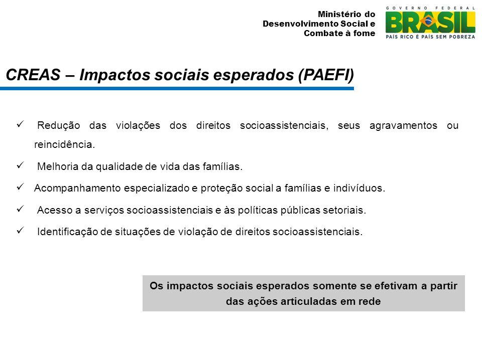 Ministério do Desenvolvimento Social e Combate à fome CREAS – Impactos sociais esperados (PAEFI) Redução das violações dos direitos socioassistenciais