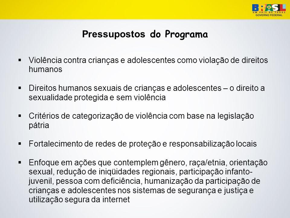 Ações do Programa Nacional APOIO E DISSEMINAÇÃO DE METODOLOGIAS INOVADORAS COMISSÃO INTERSETORIAL TSH E PORNOGRAFIA NA INTERNET III CONGRESSO MUNDIAL PAIR/ FRONTEIRAS DISQUE DENÚNCIA NACIONAL SENSIBILIZAÇÃO E MOBILIZAÇÃO GESTÃO AGENDA SOCIAL