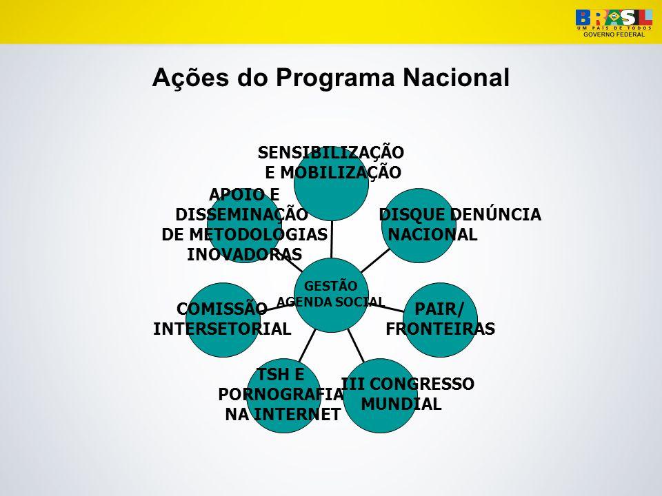Ações do Programa Nacional APOIO E DISSEMINAÇÃO DE METODOLOGIAS INOVADORAS COMISSÃO INTERSETORIAL TSH E PORNOGRAFIA NA INTERNET III CONGRESSO MUNDIAL