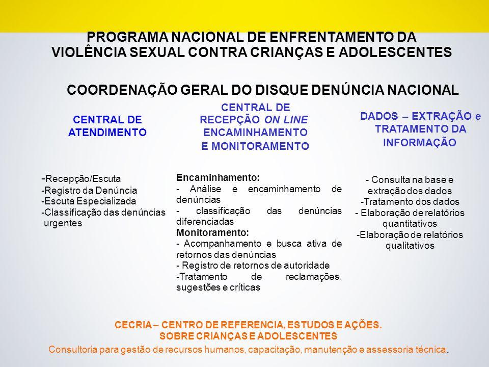 PROGRAMA NACIONAL DE ENFRENTAMENTO DA VIOLÊNCIA SEXUAL CONTRA CRIANÇAS E ADOLESCENTES COORDENAÇÃO GERAL DO DISQUE DENÚNCIA NACIONAL CENTRAL DE ATENDIM