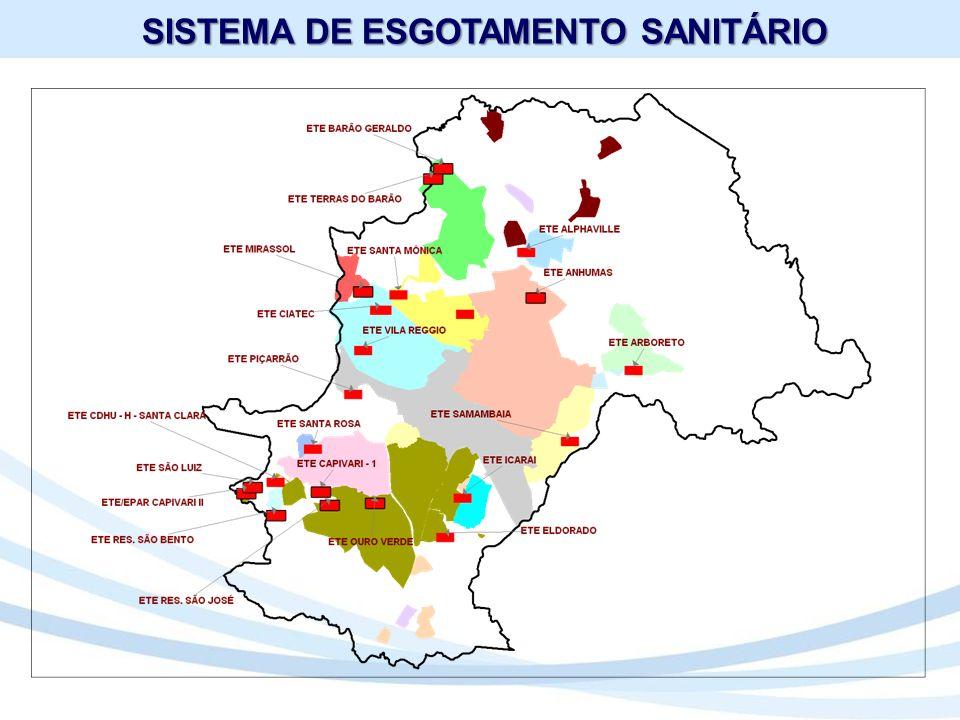 Melhoria da Saúde; Ausência de Doenças de Veiculação Hídricas; Preservação do Meio Ambiente; Resgate da Cidadania; Qualidade de Vida; Urbanização; Aumento de Empregos, etc...